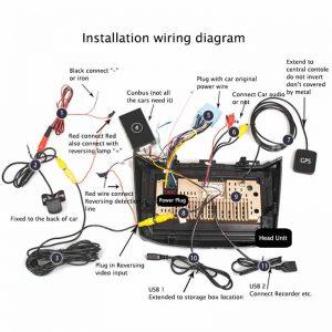 راهنمای نصب مانیتور خودرو VoxX  مدل C100
